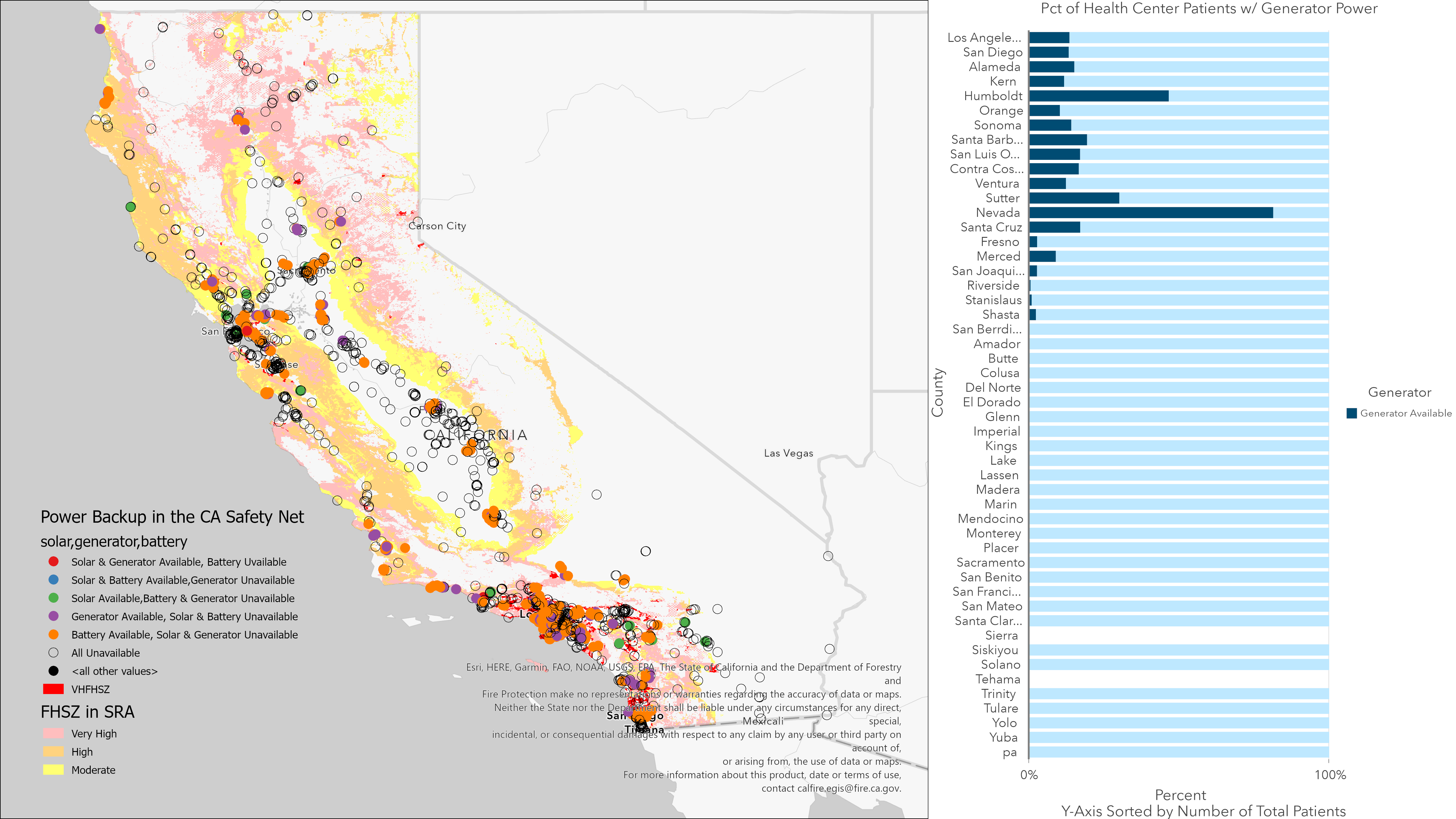 Predicting Community Health Center Power and Cold-Chain Readiness in California image